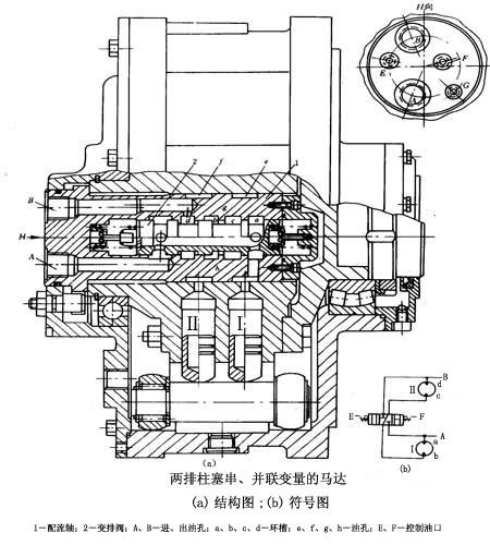 柱塞式液压马达的结构及