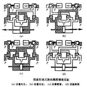 二位二通电磁换向阀结构件图