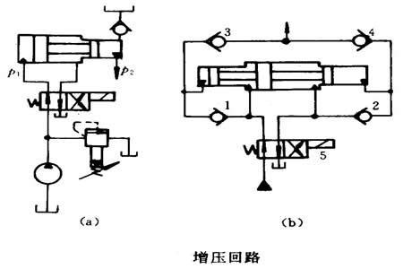 电路 电路图 电子 原理图 450_300